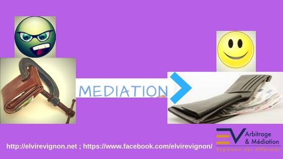 Stress, cessation de paiement, médiation, sérénité