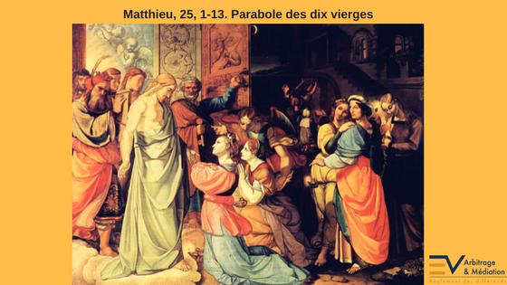 Parabole, évangile, Jésus, dix vierges
